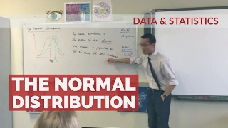 The Normal Distribution (1 of 3: Introductory definition)