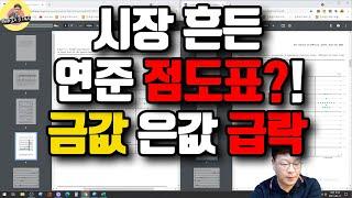 $295 시장 흔든 충격 연준 점도표 무엇?! / 금값…