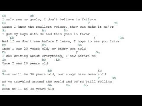 7 years - Lucas Graham - Guitar Chords - YouTube