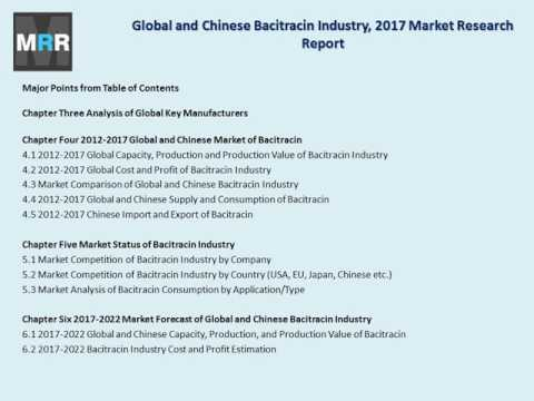 Bacitracin Industry 2022 Global Forecasts with a Focus on Chinese Market
