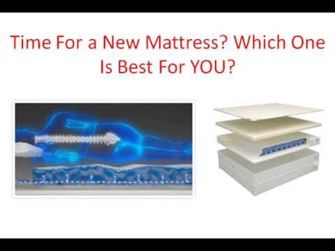 Relieve Pressure And Back Pain In Bed With This Mattress What S