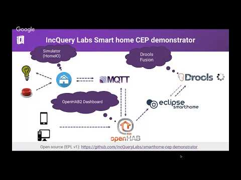 Virtual IoT   Smarter Internet of Things by Stream and Event Processing