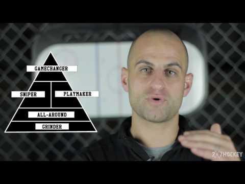 Understanding HOCKEY ROLES