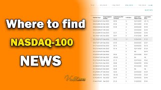 Where to find Nasdaq News | Nasdaq100 Fundamentals 2021 | Trade Nasdaq Fundamentals- Must Watch