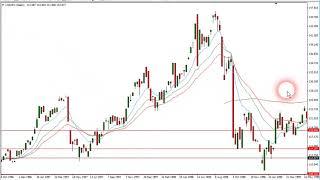 Trading analýza FXstreet.cz: forex, indexy, komodity (20.11. - 24.11.2017)