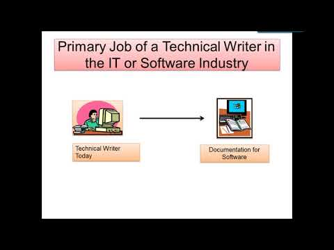 What is Technical Writing? What do Technical Writers do?