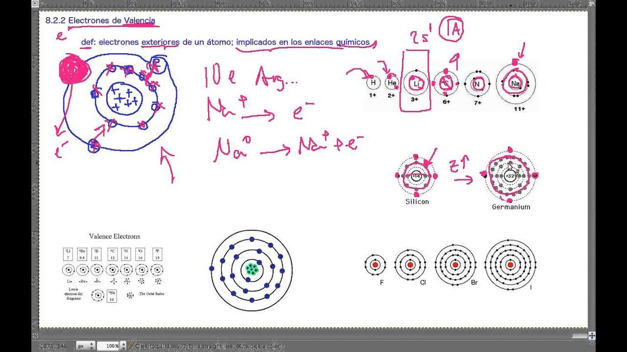 Electrones de valencia qb176 youtube electrones de valencia qb176 urtaz Image collections