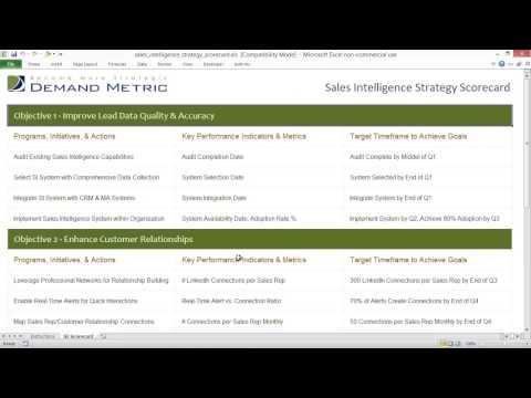 Sales Intelligence Strategy Scorecard