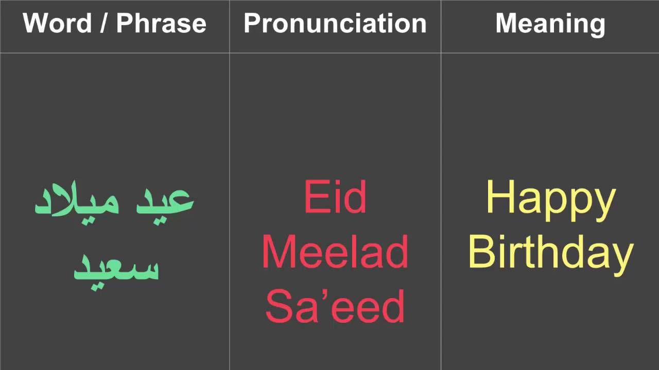 "How To Say ""Happy Birthday"" In Arabic"