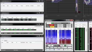 trading nflx netflix for profit g6 trading room 02 05 2016