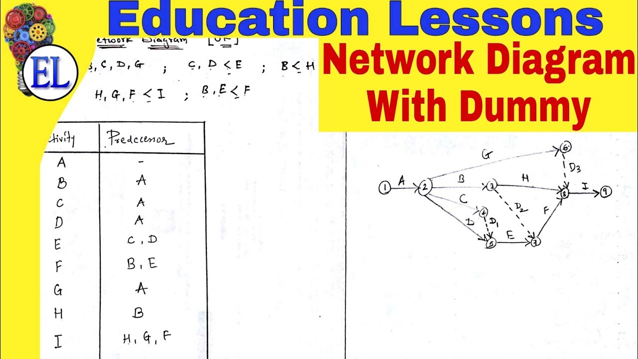 Network Diagram With Dummy Activities | Project Management | How to draw a  Dummy?