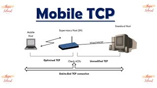 Mobile TCP in Mobile Computing in Hindi | Advantages and Disadvantages of Mobile TCP 🙂