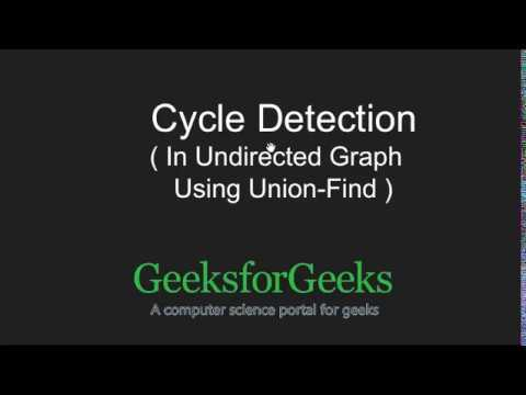 Union-Find Algorithm | Set 1 (Detect Cycle in an Undirected Graph) | GeeksforGeeks