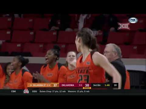 Oklahoma State vs Oklahoma Women's Basketball Highlights