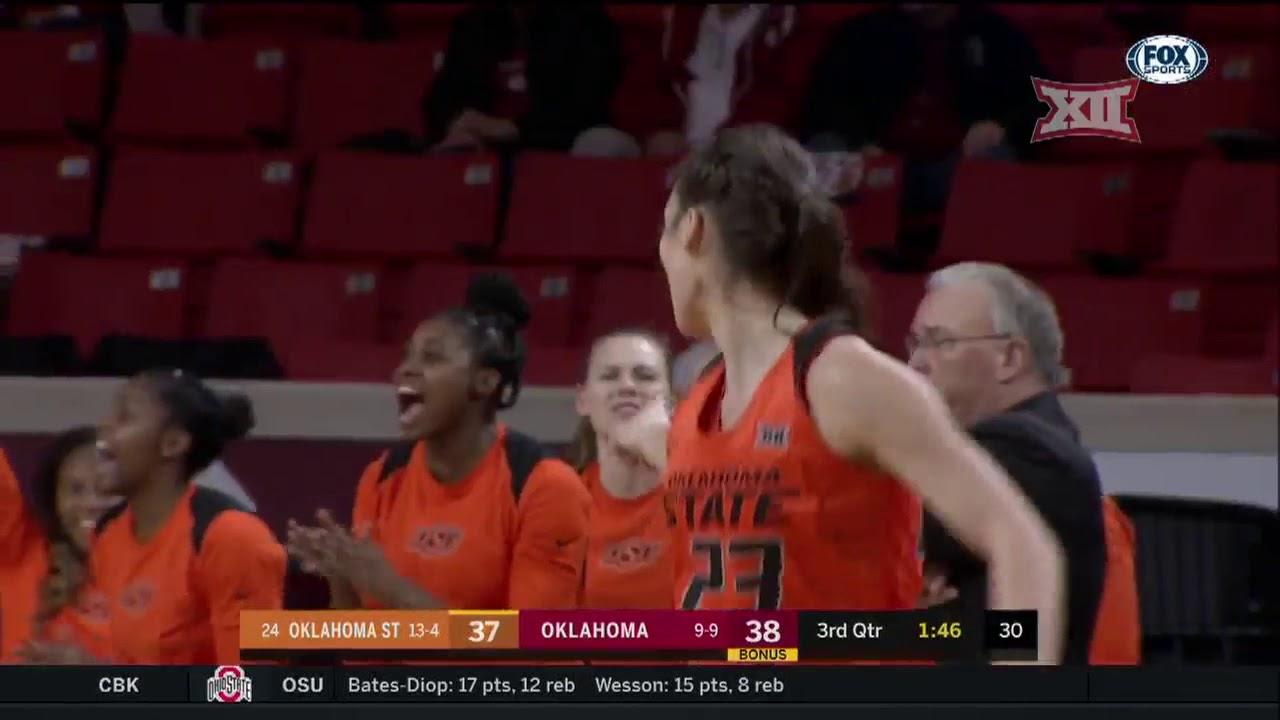 oklahoma-state-vs-oklahoma-women-s-basketball-highlights