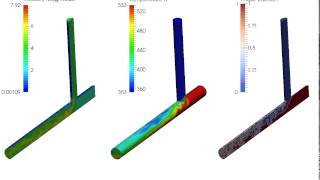 OpenFOAM - Process mixing junction simulation