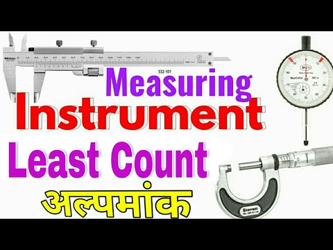 All Measuring instrument Least Count