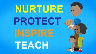 UNICEF Children's Rights