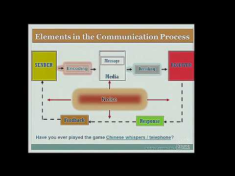 Promotion Strategy I: Introduction