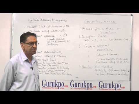 Consortium Finance(BBA,MBA) by B.K. Jain
