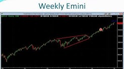 Blog 2014 Jan 5 2014 Stock Market Might Be In A Trading Range