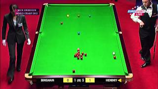 2013.World.Snooker.Championship.Final.Ronnie.O.Sullivan.vs.Barry.Hawkins.Final.Session.ENG