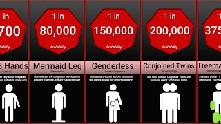 probability-comparison-rarest-human-mutations