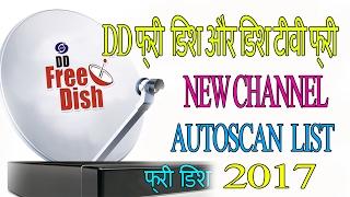 dd free dish new channels sarch list 2017