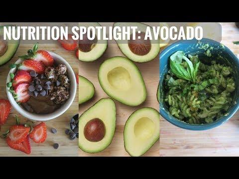 why-you-should-eat-avocado-everyday-+-3-easy-recipes!-(not-avocado-toast)