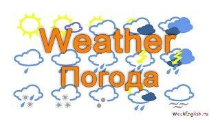 English Vocabulary - Weather. Учим английский язык - Погода