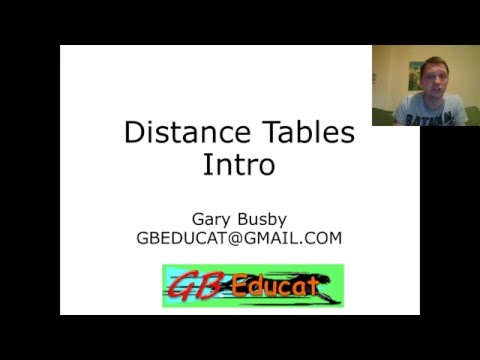 GG106  Distance Tables Intro 2