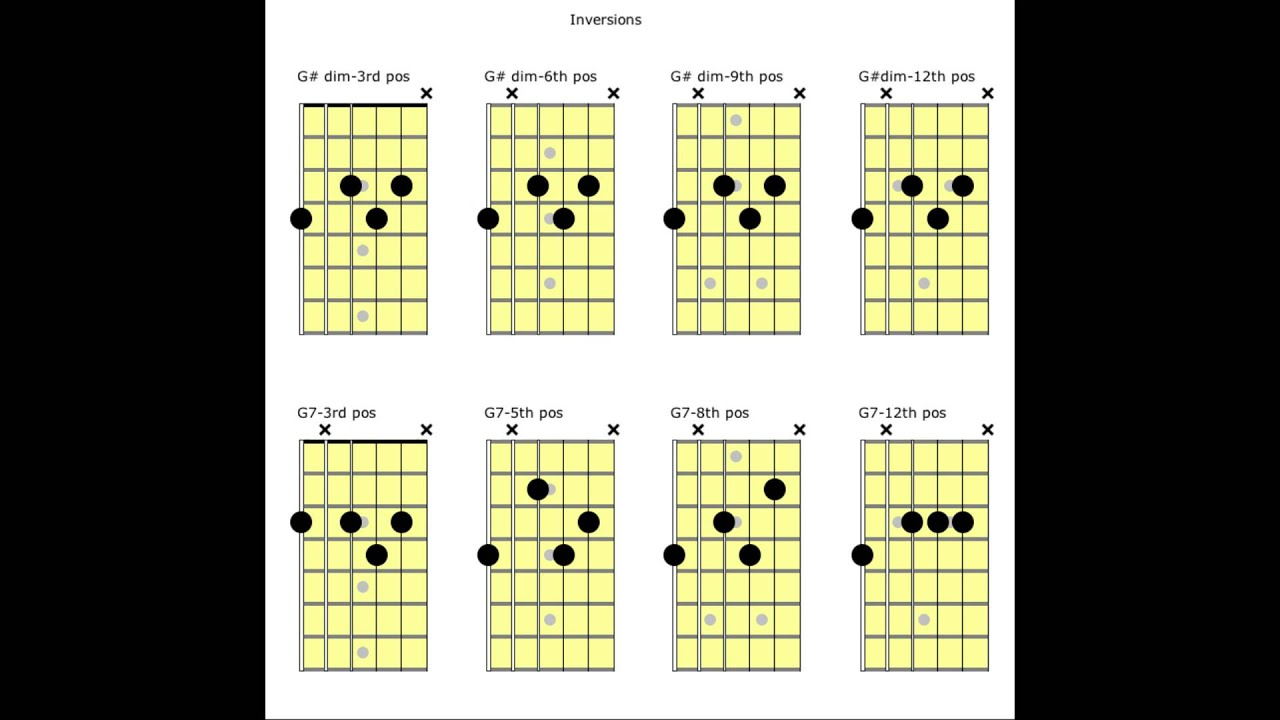 Chord progression with loz 4 diminished the dominant b9 and chord progression with loz 4 diminished the dominant b9 and passing chords hexwebz Choice Image