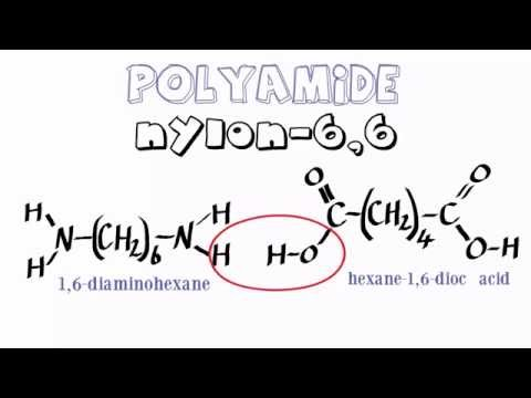 Organic Condensation Polymers 4 Nylon-6,6 - YouTube