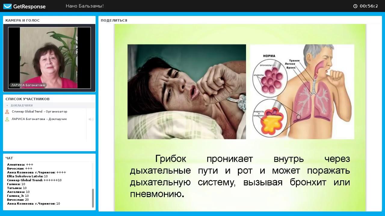 Global Trend  Грибковая инфекция  Часть 2  Лариса Богонатова