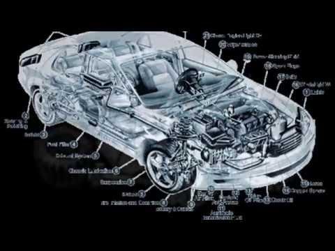 car parts, car parts store, car parts and accessories,     car parts names
