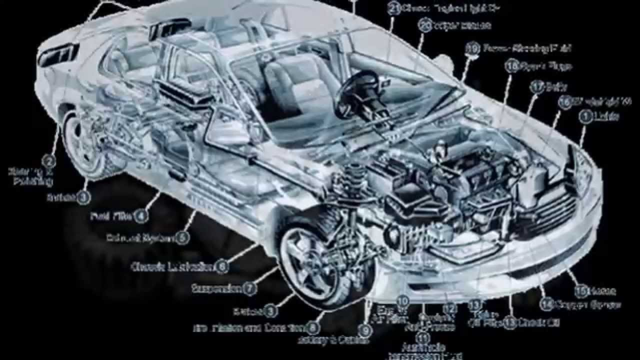 Steering Wheel Parts Diagram Engine Car Parts And Component Diagram