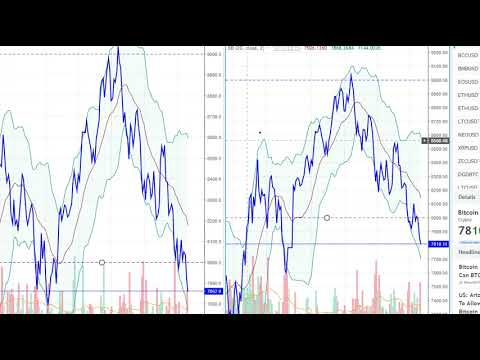 Forex brokers that use tradingview charts
