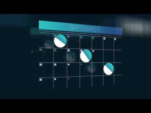 Dyntell Bi - Prediction | Business Intelligence Software
