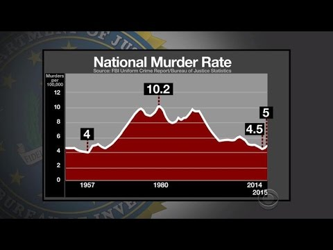 Trump repeats untrue claim about murder rates