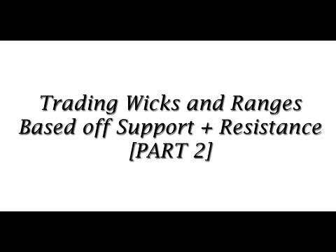 Scalping based on Wicks and Ranges [Part 2] #8
