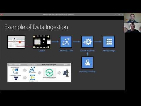 MVPDays - IoT Data Analysis, a new world to developers and DBAs - Armando Lacerda Jorge Maia