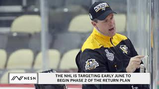 The NHL is Targeting Early June to Begin Phase 2 of the Return Plan