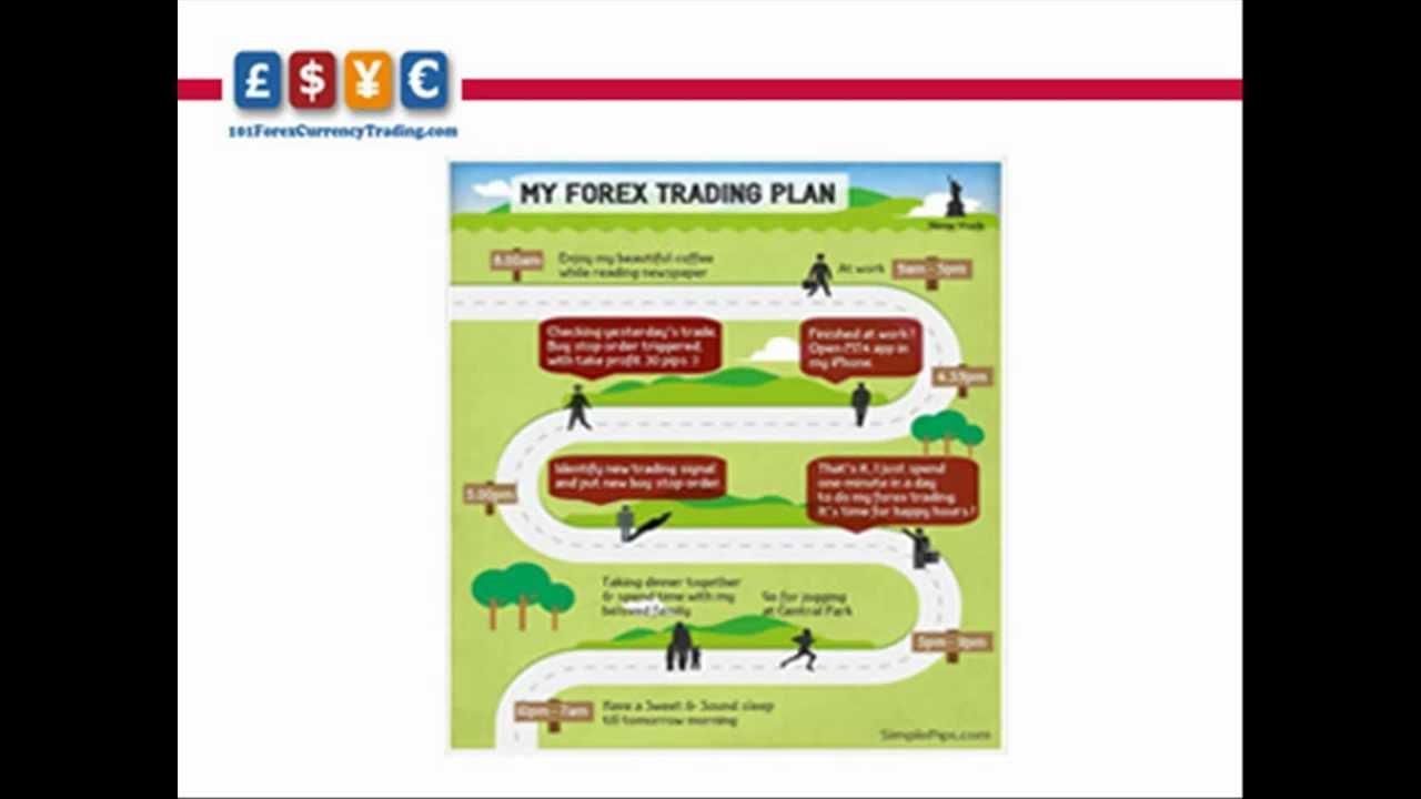 trading plan software