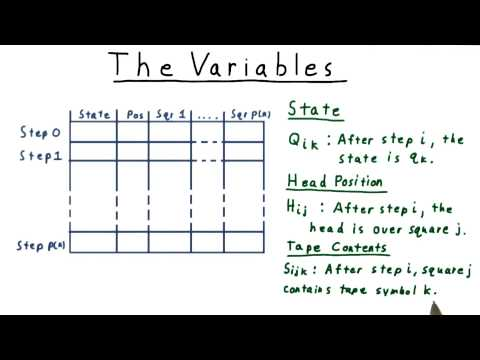 The Variables - Georgia Tech - Computability, Complexity, Theory: Complexity