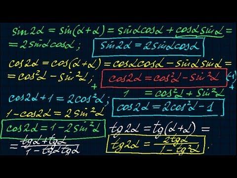 формулы производных -