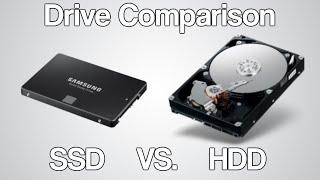 Drive Showdown - HDD VS SSD For Gaming