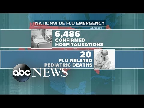How to protect yourself when someone in your family has the flu