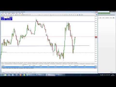 live-metatrader-trading:-dow-jones,-dax,-eurusd,-gold-und-mehr-mit-jochen-schmidt
