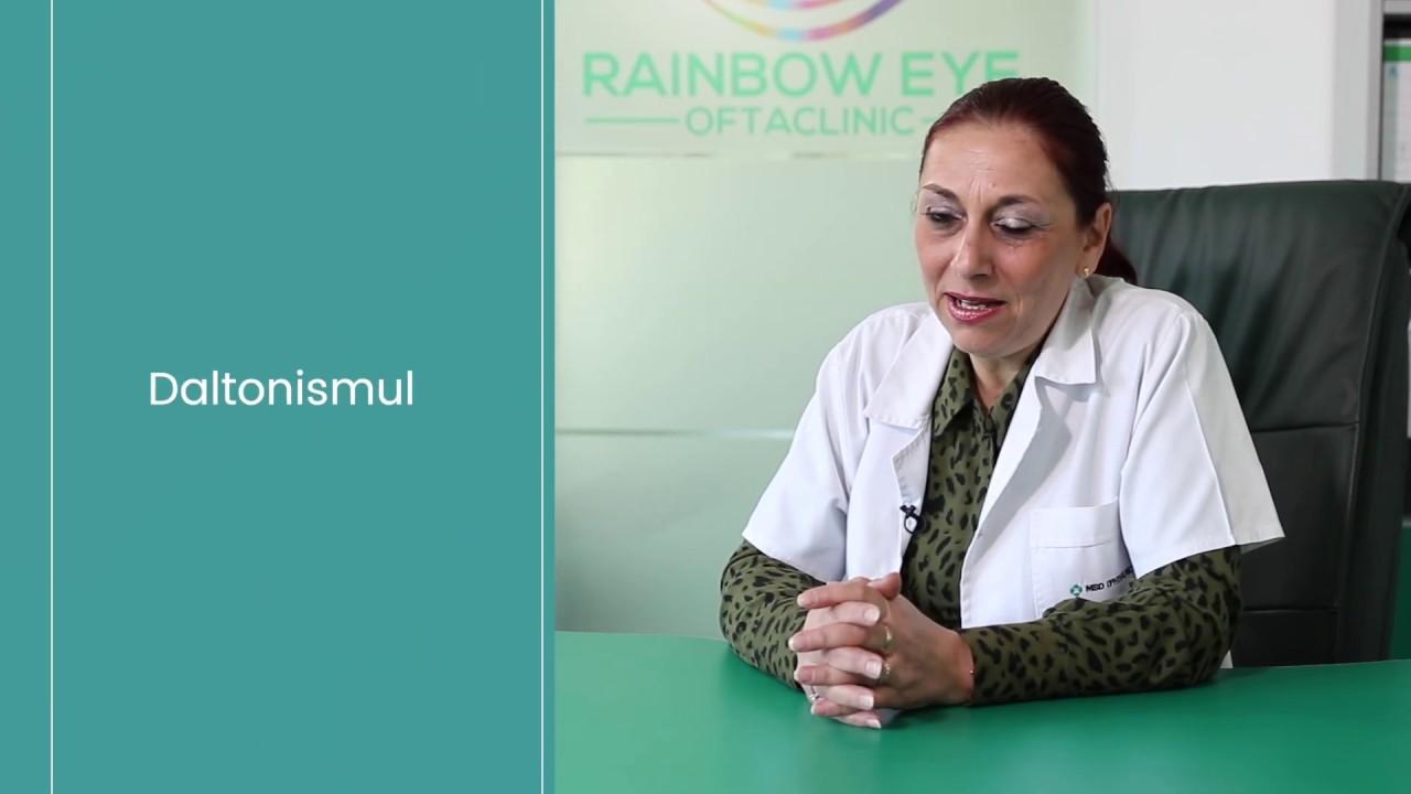 clinici de oftalmologie vma)