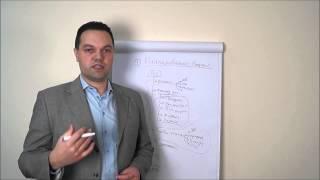 Как правильно распоряжаться деньгами Урок 2 Как экономить деньги, учитывать и планировать